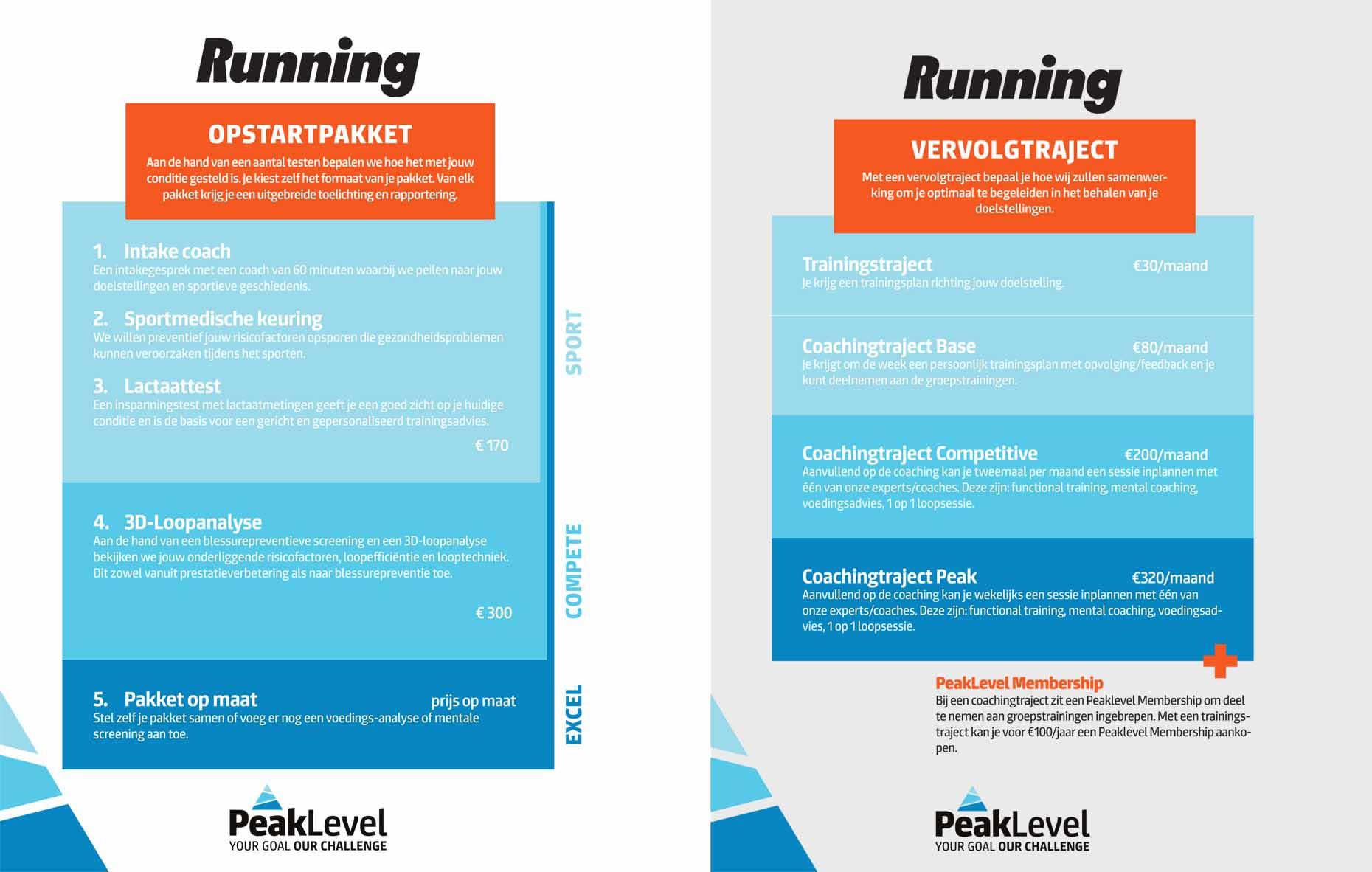 voorbeeldtraject running-peaklevel-brugge
